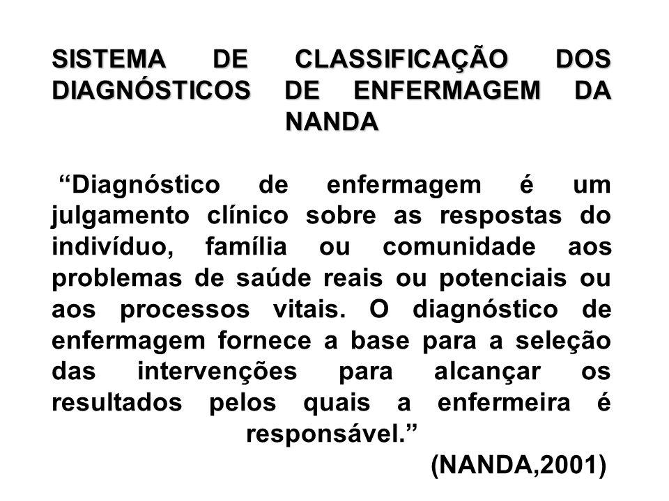 Taxonomia II da NANDA: Domínios, Classes e Conceitos Diagnósticos DomíniosClassesConceitos diagnósticos 6.