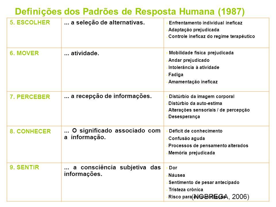 (NANDA 2001; NOBREGA, 2006) 1 - TROCAR 1.1 Alteração na nutrição 1.1.1 1.1.2 (Sistêmica) 1.1.2.1 Mais do que as necessidades corporais 1.1.2.2 Menos do que as necessidades corporais 1.1.2.3 Risco para mais do que as necessidades corporais 1.2 (Alteração na regulação física) 1.2.1 (Imunológica) 1.2.1.1 Risco para infecção 1.2.2 (Temperatura) 1.2.2.1 Risco para alteração da temperatura corporal 1.2.2.2 Hipotermia 1.2.2.3 Hipertermia Taxonomia I Revisada dos Diagnósticos de Enfermagem