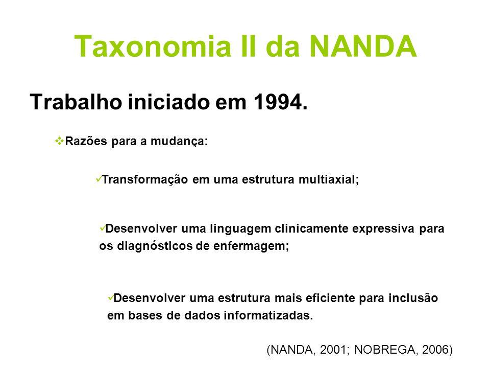 DESENVOLVIMENTO DA TAXONOMIA II 1994 – Comitê de Taxonomia observou dificuldade para categorizar novos diagnósticos aprovados na conferência bienal.