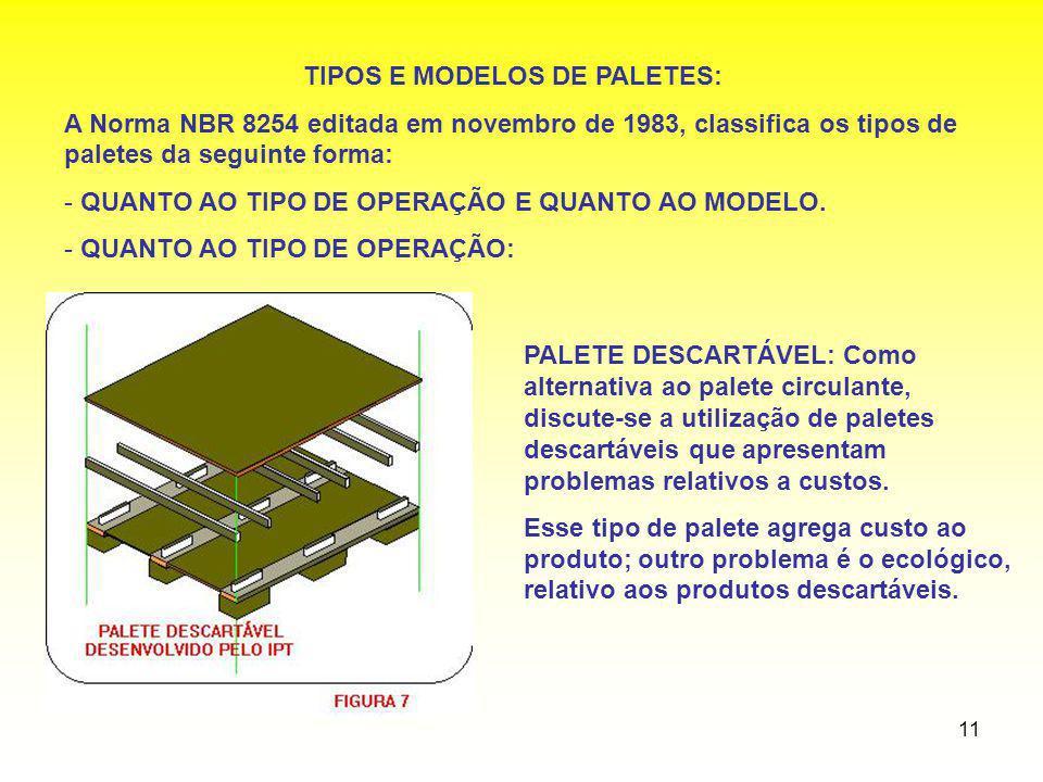 11 TIPOS E MODELOS DE PALETES: A Norma NBR 8254 editada em novembro de 1983, classifica os tipos de paletes da seguinte forma: - QUANTO AO TIPO DE OPE
