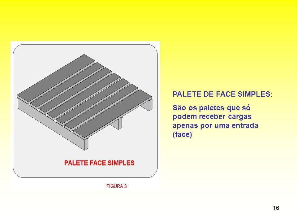 16 PALETE DE FACE SIMPLES: São os paletes que só podem receber cargas apenas por uma entrada (face)