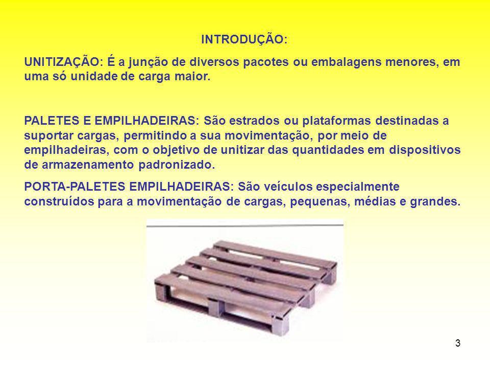 3 INTRODUÇÃO: UNITIZAÇÃO: É a junção de diversos pacotes ou embalagens menores, em uma só unidade de carga maior. PALETES E EMPILHADEIRAS: São estrado
