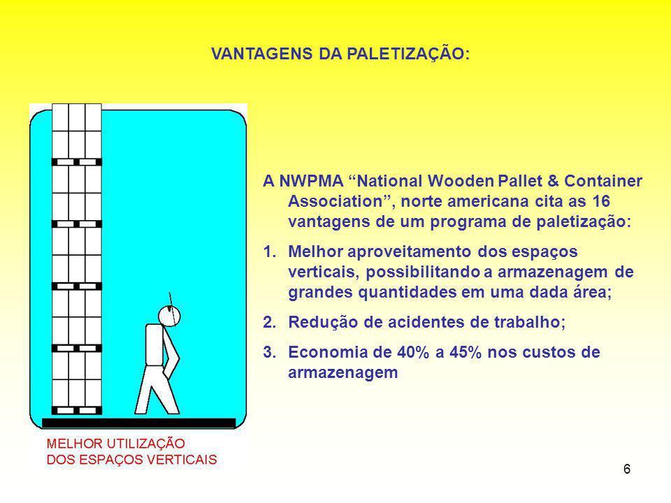 6 VANTAGENS DA PALETIZAÇÃO: A NWPMA National Wooden Pallet & Container Association, norte americana cita as 16 vantagens de um programa de paletização