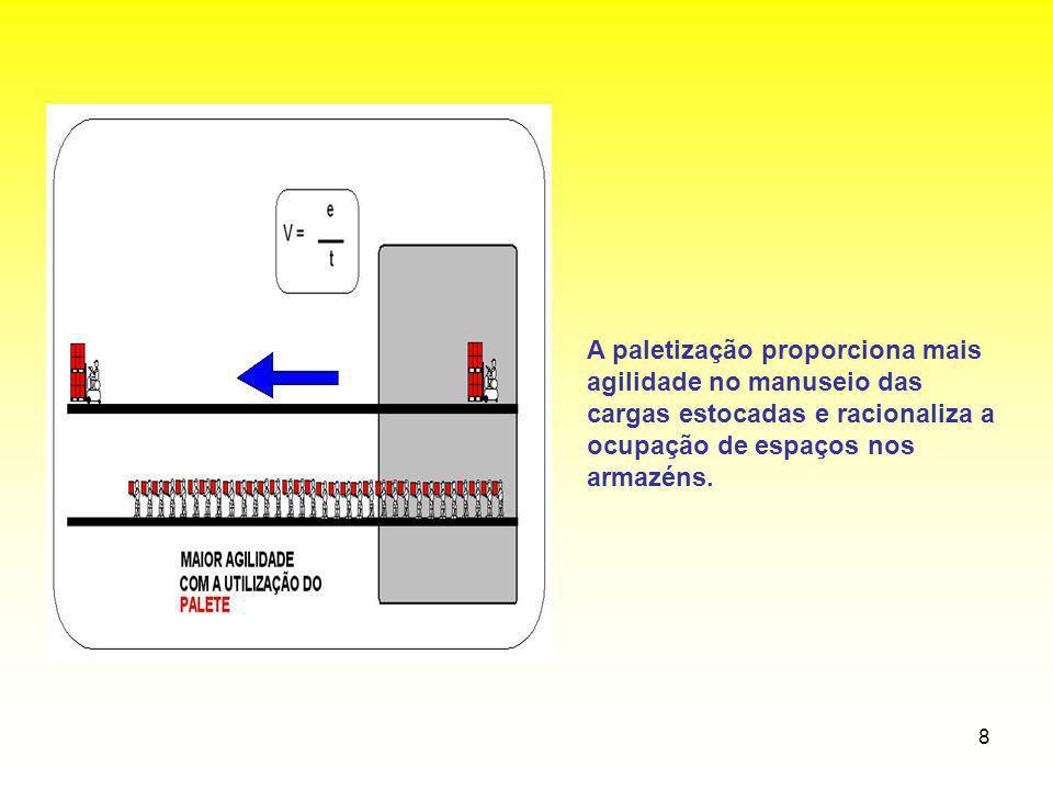 8 A paletização proporciona mais agilidade no manuseio das cargas estocadas e racionaliza a ocupação de espaços nos armazéns.
