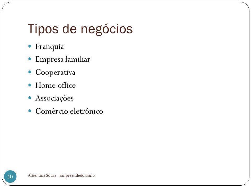 Tipos de negócios Franquia Empresa familiar Cooperativa Home office Associações Comércio eletrônico 10 Albertina Sousa - Empreendedorismo