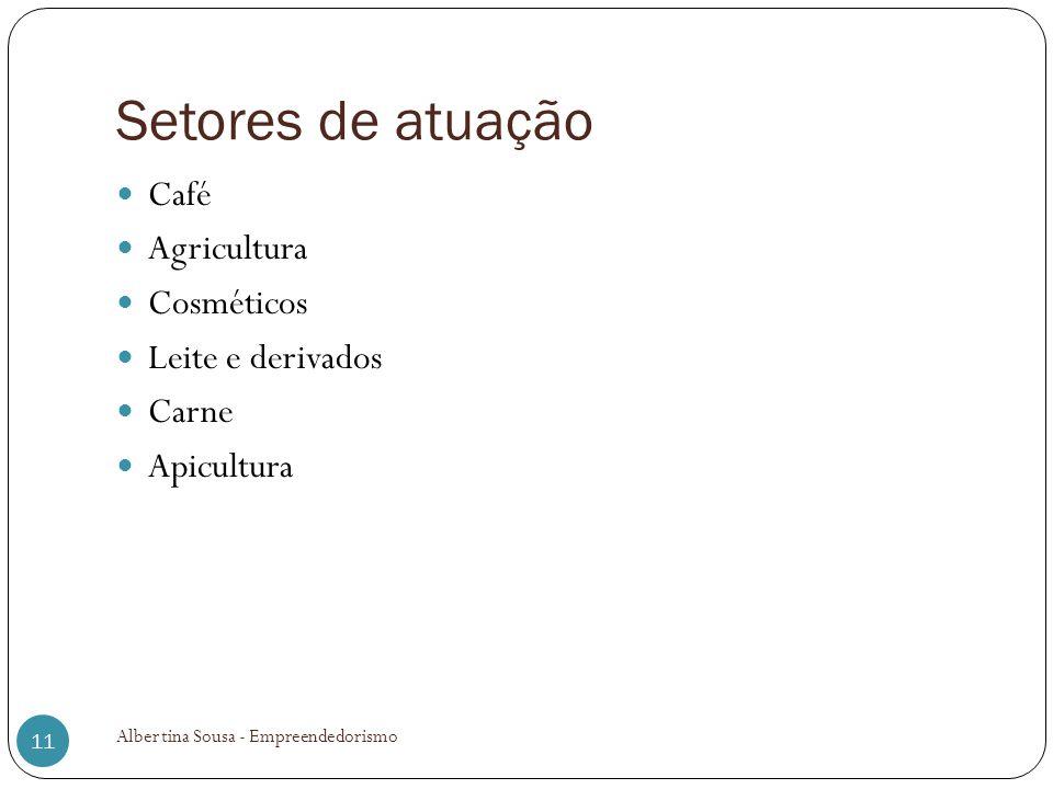 Setores de atuação Café Agricultura Cosméticos Leite e derivados Carne Apicultura 11 Albertina Sousa - Empreendedorismo