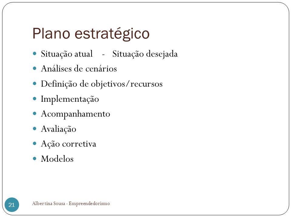 Plano estratégico Situação atual - Situação desejada Análises de cenários Definição de objetivos/recursos Implementação Acompanhamento Avaliação Ação