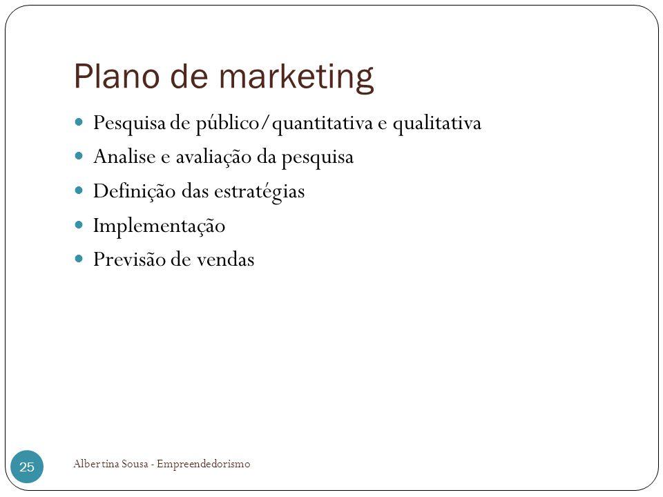 Plano de marketing Pesquisa de público/quantitativa e qualitativa Analise e avaliação da pesquisa Definição das estratégias Implementação Previsão de