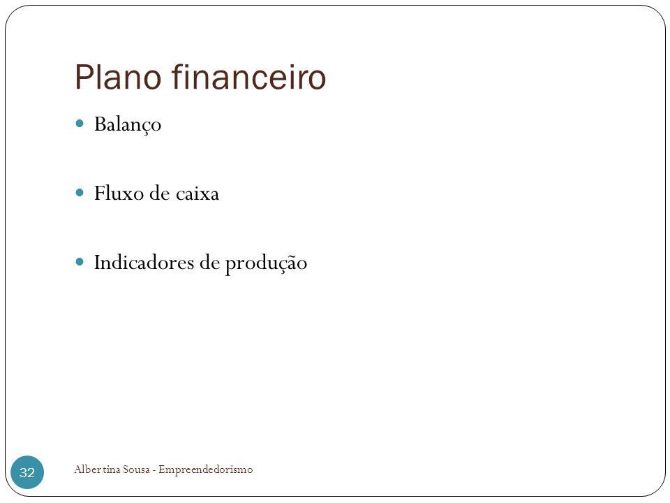 Plano financeiro Balanço Fluxo de caixa Indicadores de produção 32 Albertina Sousa - Empreendedorismo