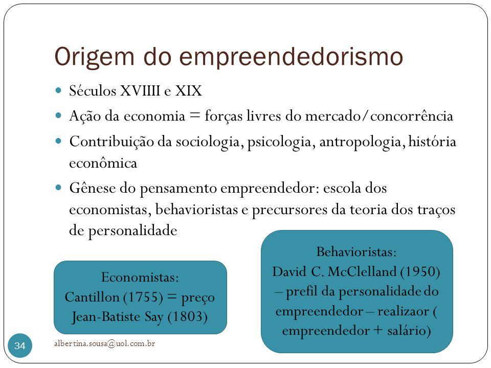 Origem do empreendedorismo Séculos XVIIII e XIX Ação da economia = forças livres do mercado/concorrência Contribuição da sociologia, psicologia, antro