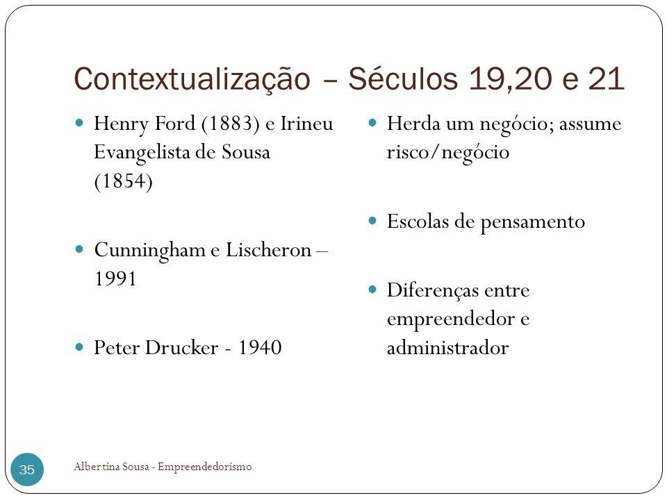 Contextualização – Séculos 19,20 e 21 Henry Ford (1883) e Irineu Evangelista de Sousa (1854) Cunningham e Lischeron – 1991 Peter Drucker - 1940 Herda