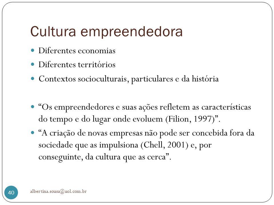 Cultura empreendedora Diferentes economias Diferentes territórios Contextos socioculturais, particulares e da história Os empreendedores e suas ações