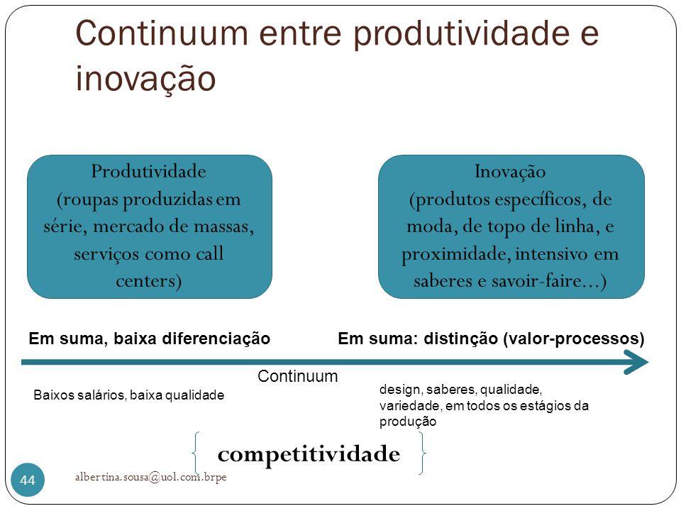 Continuum entre produtividade e inovação albertina.sousa@uol.com.brpe 44 Produtividade (roupas produzidas em série, mercado de massas, serviços como c