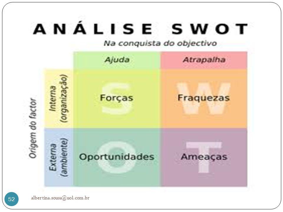albertina.sousa@uol.com.br 52