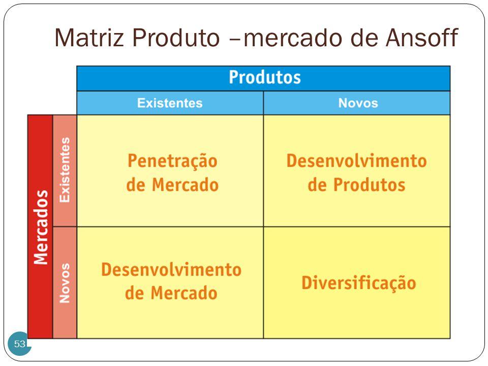 Matriz Produto –mercado de Ansoff albertina.sousa@uol.com.br 53