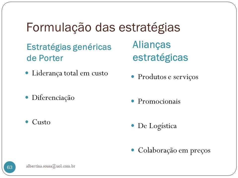 Formulação das estratégias Alianças estratégicas Liderança total em custo Diferenciação Custo Produtos e serviços Promocionais De Logística Colaboraçã