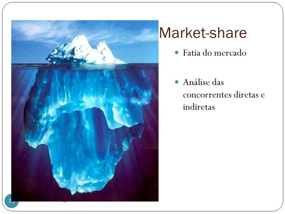 Market-share Fatia do mercado Análise das concorrentes diretas e indiretas albertina.sousa@uol.com.br 79