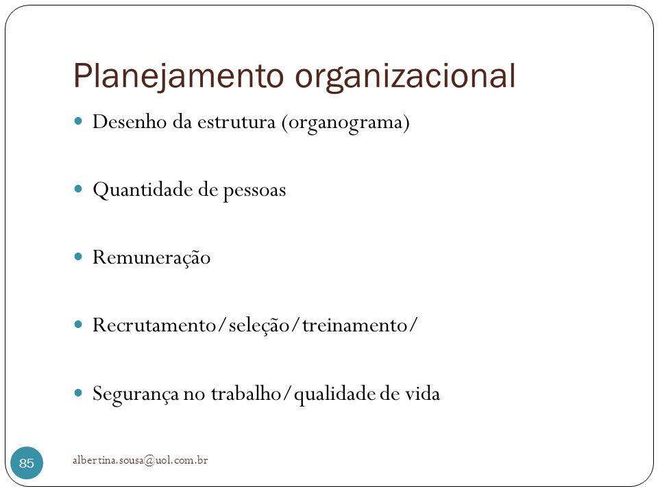 Planejamento organizacional Desenho da estrutura (organograma) Quantidade de pessoas Remuneração Recrutamento/seleção/treinamento/ Segurança no trabal