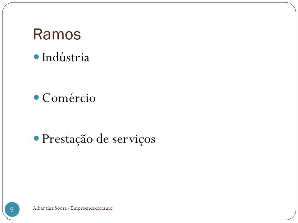 Ramos Indústria Comércio Prestação de serviços 9 Albertina Sousa - Empreendedorismo