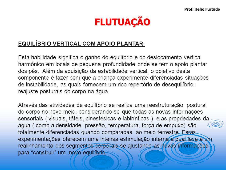 Prof.Helio Furtado FLUTUAÇÃO EQUILÍBRIO VERTICAL COM APOIO PLANTAR.