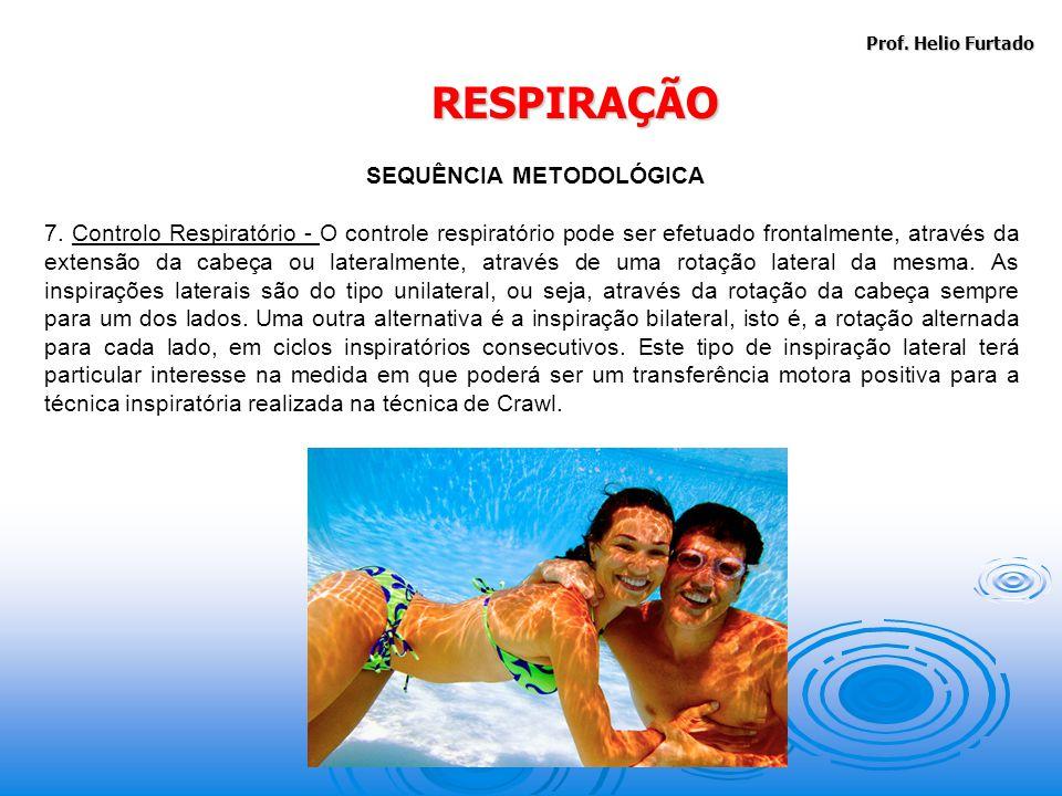 Prof.Helio Furtado RESPIRAÇÃO SEQUÊNCIA METODOLÓGICA 7.