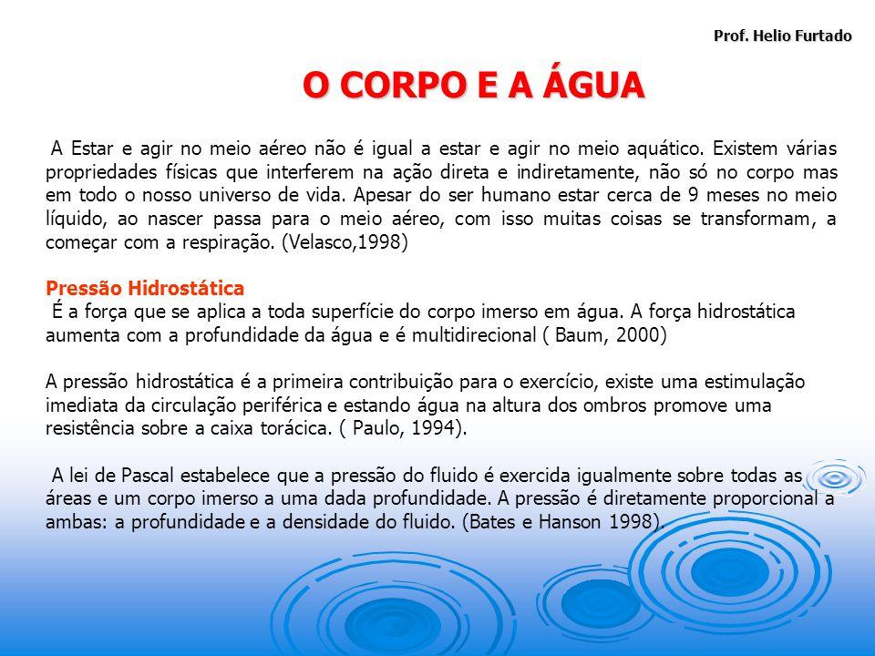 Prof.Helio Furtado A Estar e agir no meio aéreo não é igual a estar e agir no meio aquático.