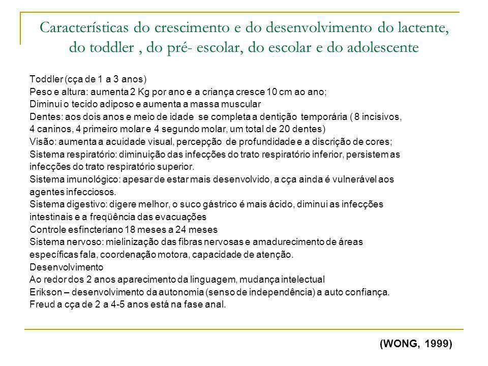 Características do crescimento e do desenvolvimento do lactente, do toddler, do pré- escolar, do escolar e do adolescente Toddler (cça de 1 a 3 anos)
