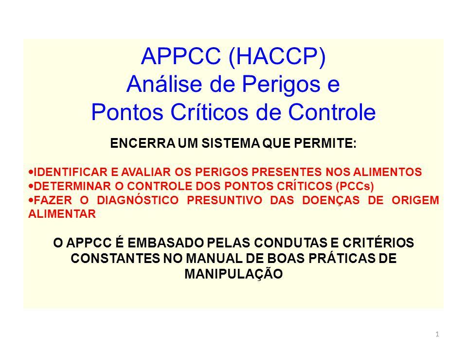 APPCC (HACCP) Análise de Perigos e Pontos Críticos de Controle ENCERRA UM SISTEMA QUE PERMITE: IDENTIFICAR E AVALIAR OS PERIGOS PRESENTES NOS ALIMENTO