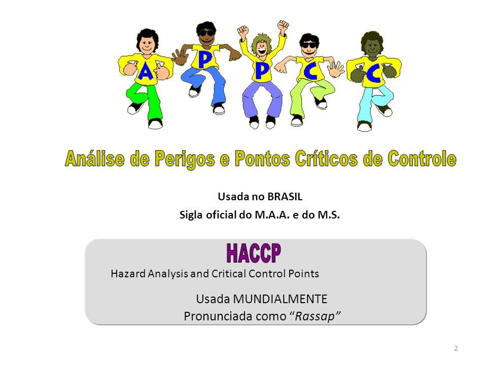 Usada no BRASIL Sigla oficial do M.A.A. e do M.S. Usada MUNDIALMENTE Pronunciada como Rassap Hazard Analysis and Critical Control Points 2