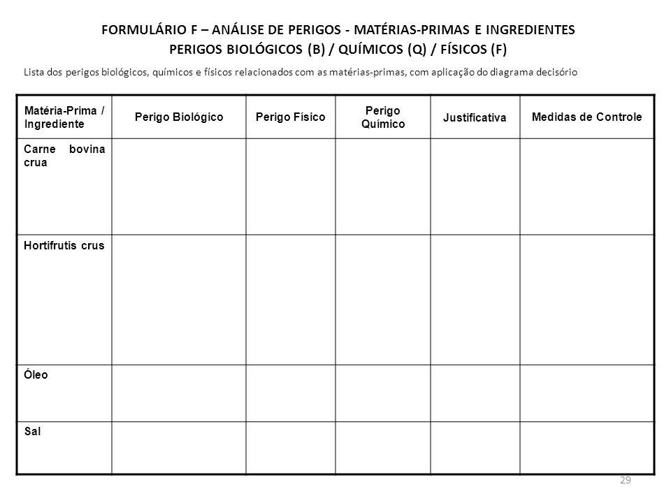FORMULÁRIO F – ANÁLISE DE PERIGOS - MATÉRIAS-PRIMAS E INGREDIENTES PERIGOS BIOLÓGICOS (B) / QUÍMICOS (Q) / FÍSICOS (F) Lista dos perigos biológicos, q