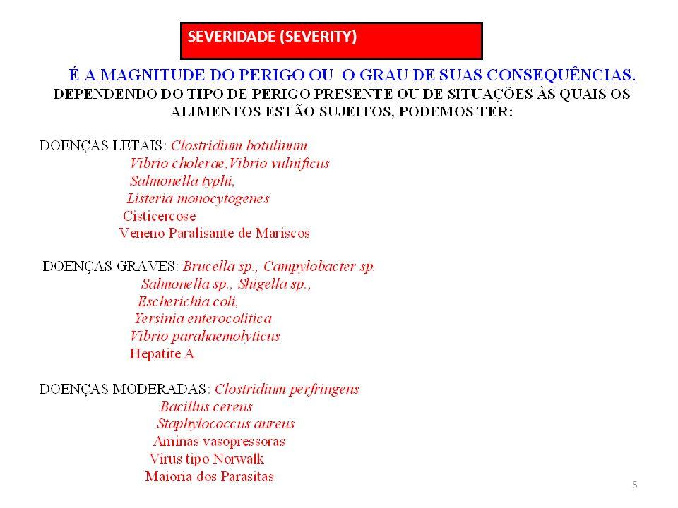 SEVERIDADE (SEVERITY) 5