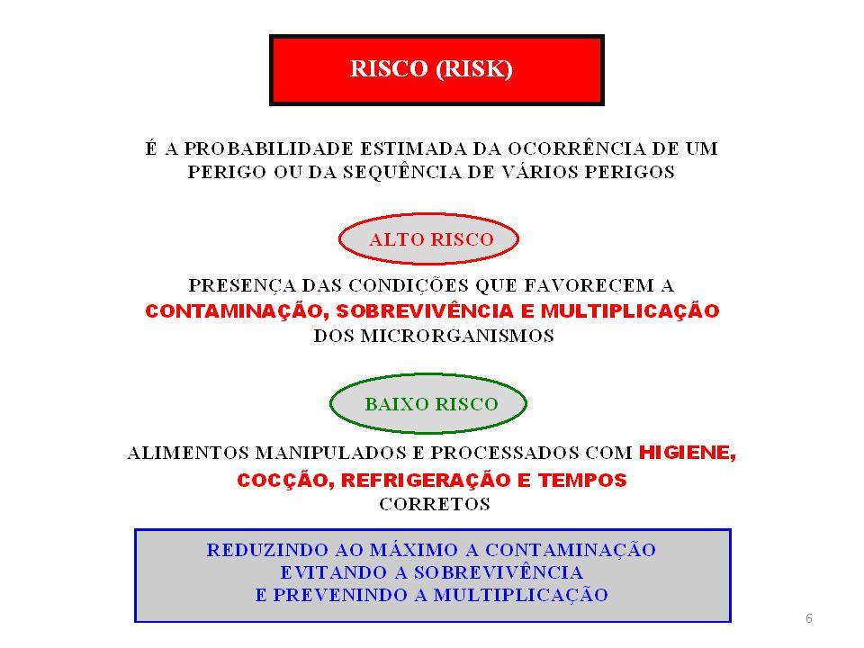 PERIGO SEVERIDADE RISCO 7