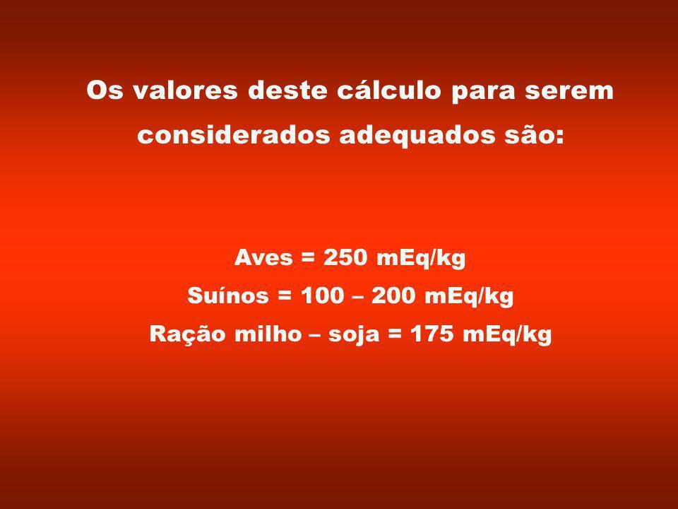 Os valores deste cálculo para serem considerados adequados são: Aves = 250 mEq/kg Suínos = 100 – 200 mEq/kg Ração milho – soja = 175 mEq/kg