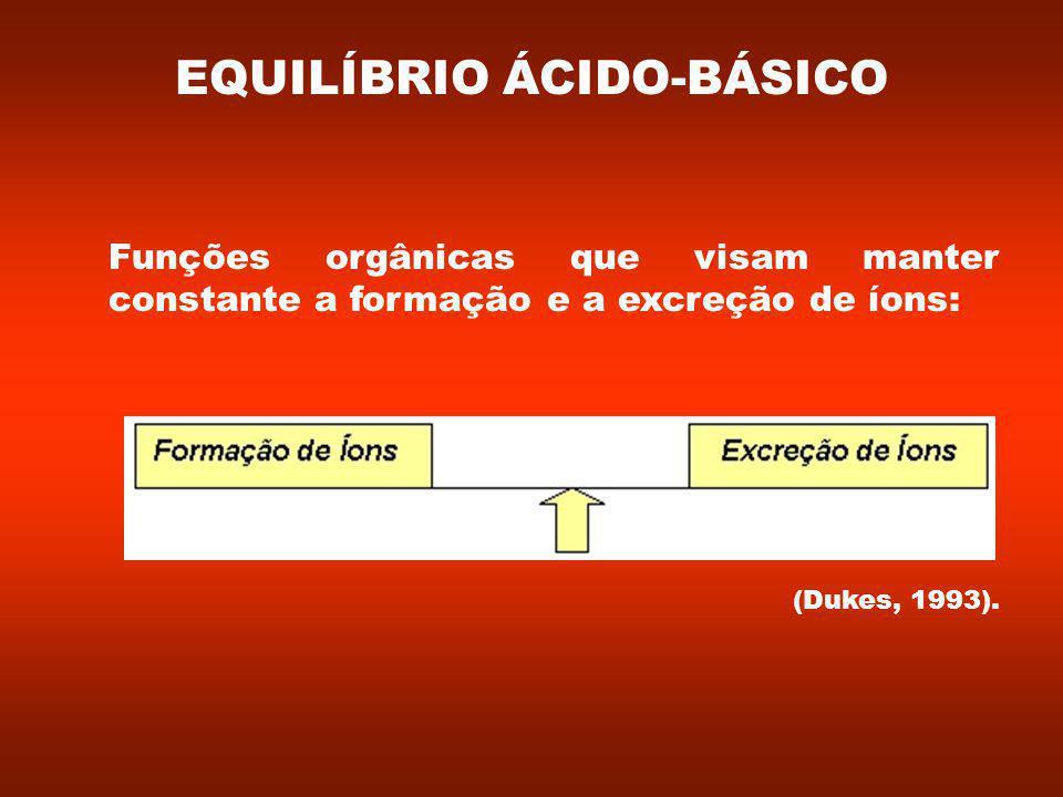 Funções orgânicas que visam manter constante a formação e a excreção de íons: (Dukes, 1993).