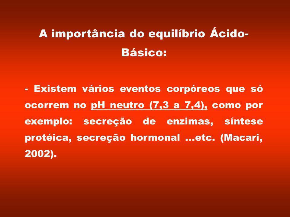 A importância do equilíbrio Ácido- Básico: - Existem vários eventos corpóreos que só ocorrem no pH neutro (7,3 a 7,4), como por exemplo: secreção de enzimas, síntese protéica, secreção hormonal...etc.