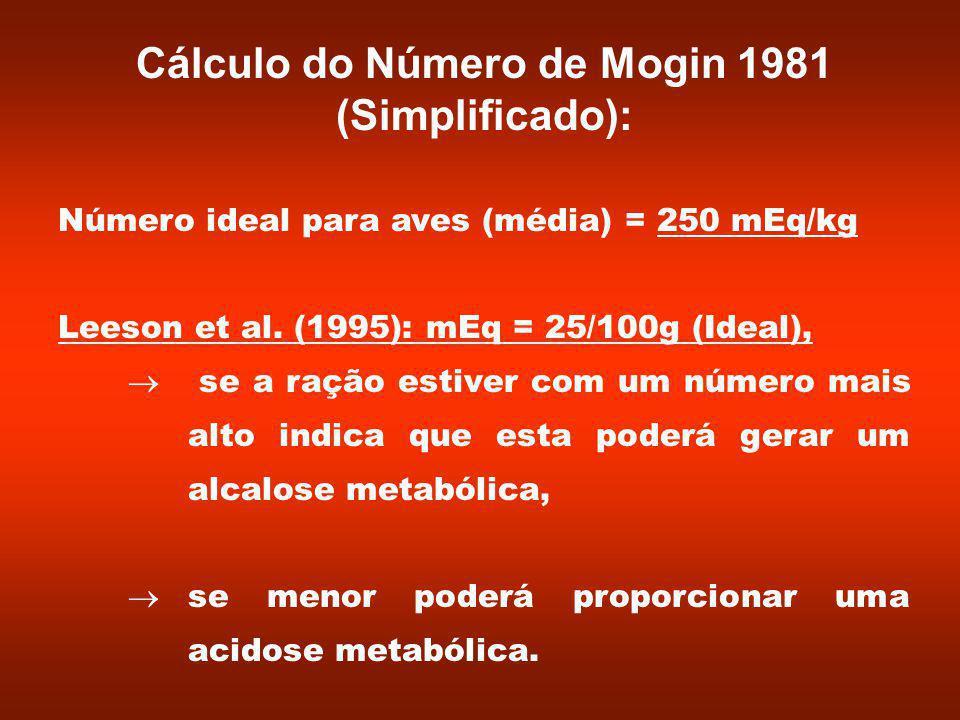 Cálculo do Número de Mogin 1981 (Simplificado): Número ideal para aves (média) = 250 mEq/kg Leeson et al.