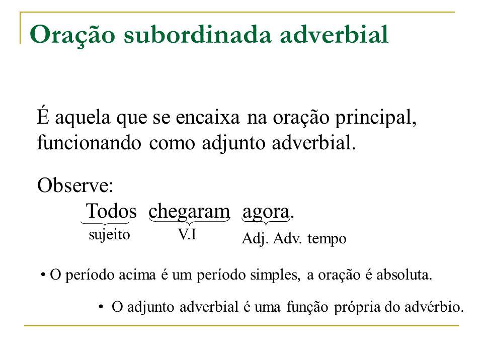 Período composto por subordinação Orações adverbiais