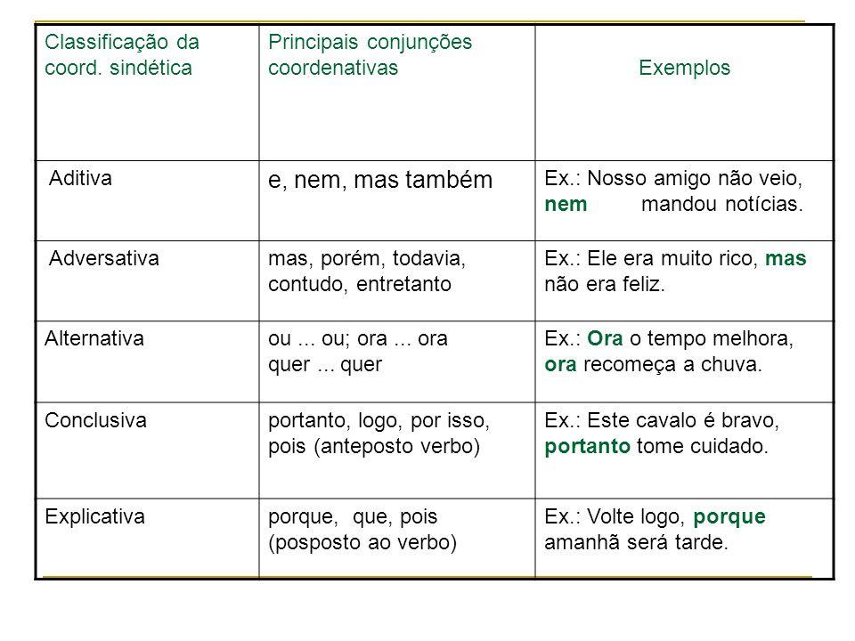 Classificação da coord.
