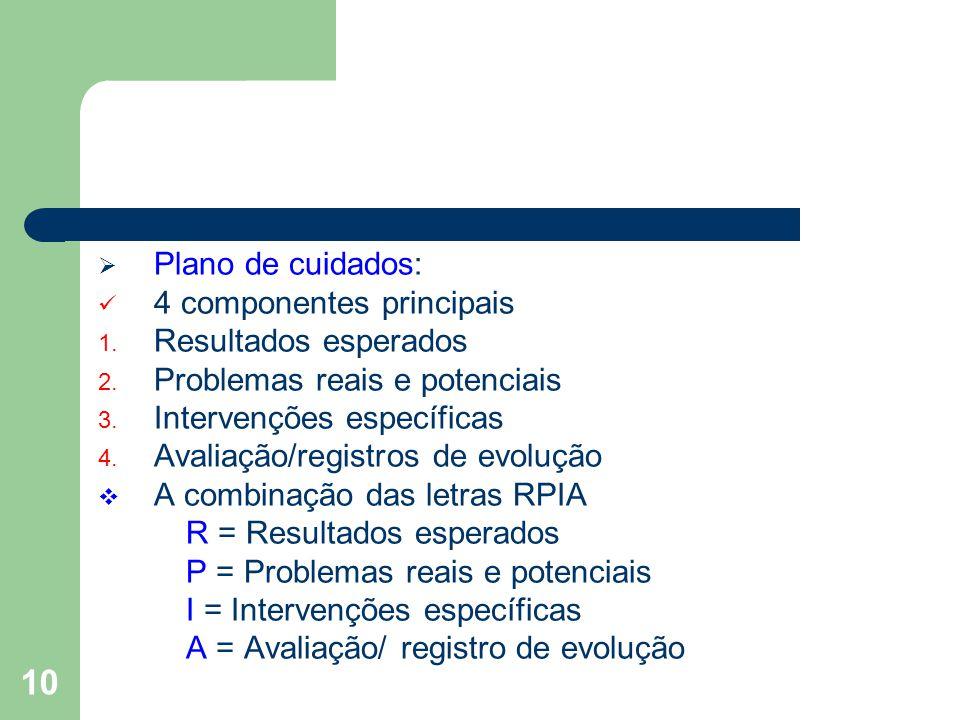 10 Plano de cuidados: 4 componentes principais 1. Resultados esperados 2. Problemas reais e potenciais 3. Intervenções específicas 4. Avaliação/regist