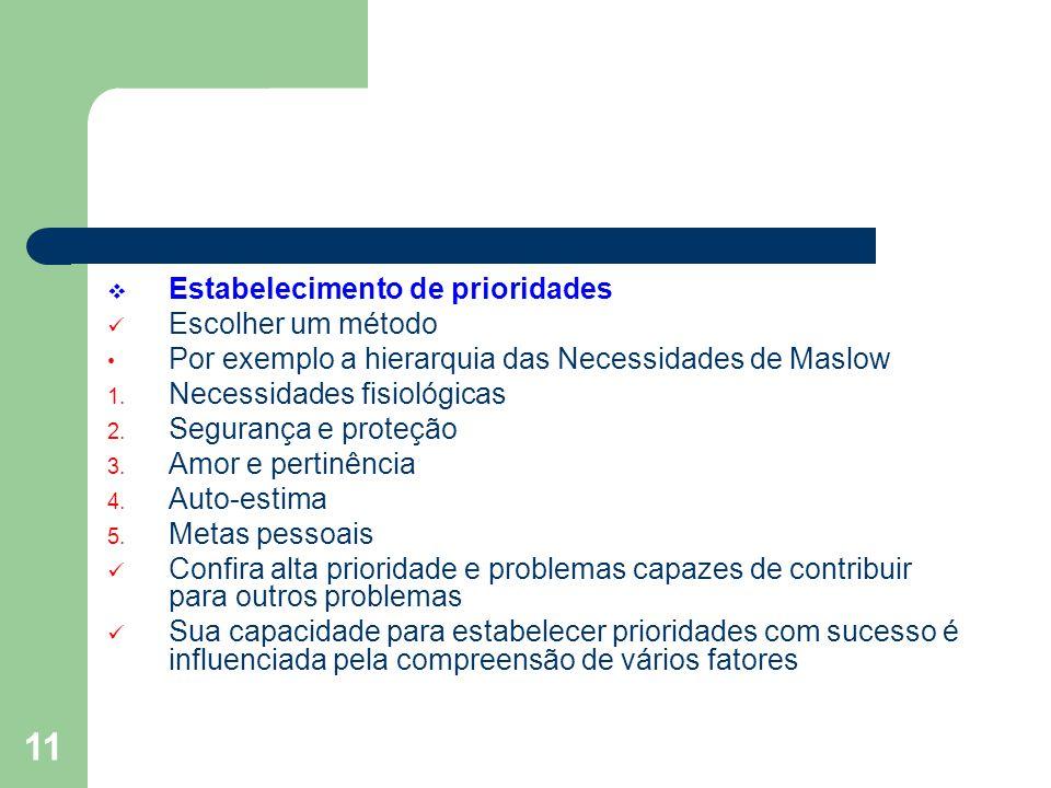 11 Estabelecimento de prioridades Escolher um método Por exemplo a hierarquia das Necessidades de Maslow 1. Necessidades fisiológicas 2. Segurança e p