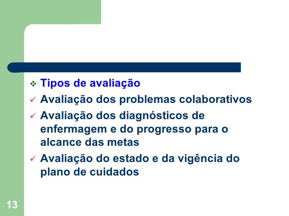13 Tipos de avaliação Avaliação dos problemas colaborativos Avaliação dos diagnósticos de enfermagem e do progresso para o alcance das metas Avaliação do estado e da vigência do plano de cuidados