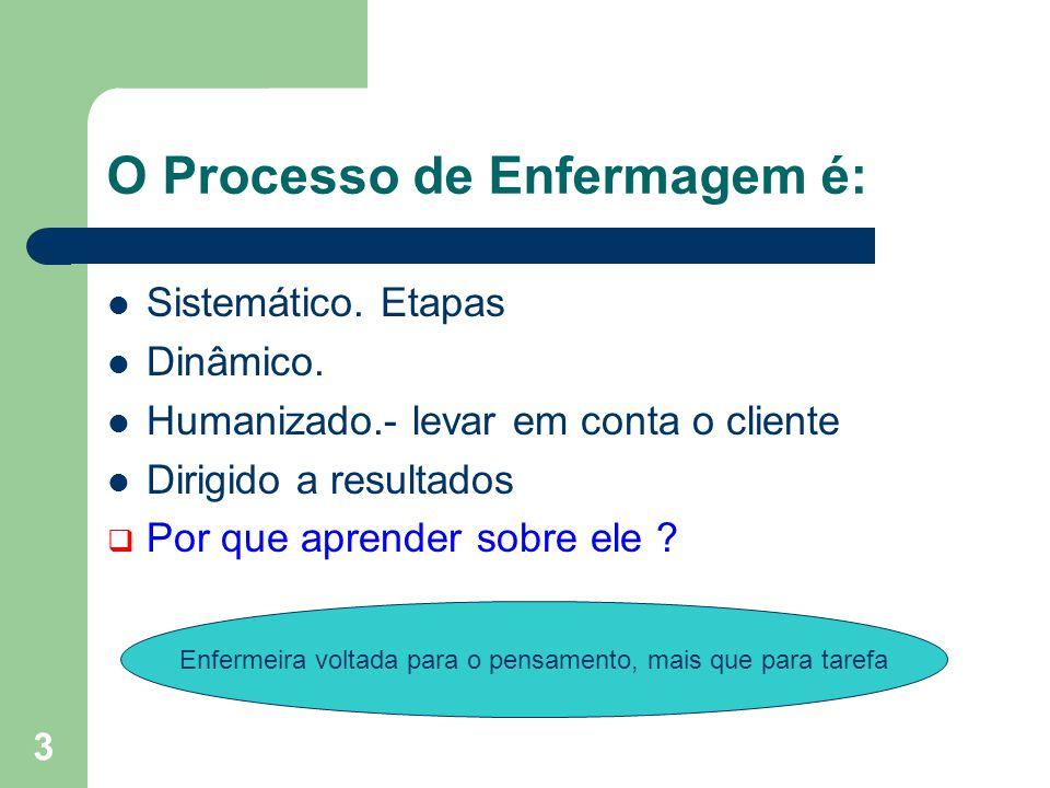 3 O Processo de Enfermagem é: Sistemático. Etapas Dinâmico. Humanizado.- levar em conta o cliente Dirigido a resultados Por que aprender sobre ele ? E