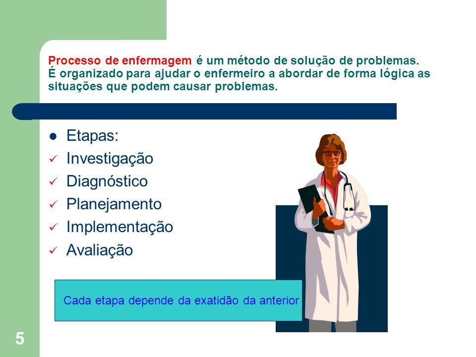 5 Processo de enfermagem é um método de solução de problemas. É organizado para ajudar o enfermeiro a abordar de forma lógica as situações que podem c