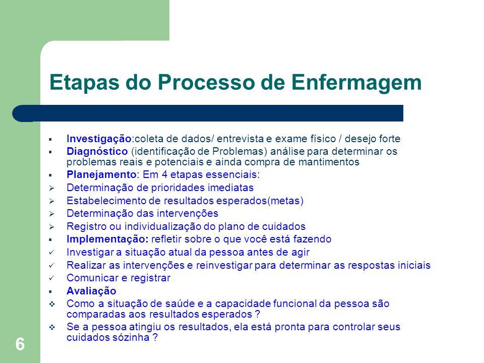 6 Etapas do Processo de Enfermagem Investigação:coleta de dados/ entrevista e exame físico / desejo forte Diagnóstico (identificação de Problemas) aná