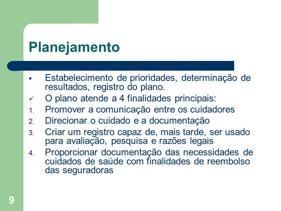 9 Planejamento Estabelecimento de prioridades, determinação de resultados, registro do plano. O plano atende a 4 finalidades principais: 1. Promover a