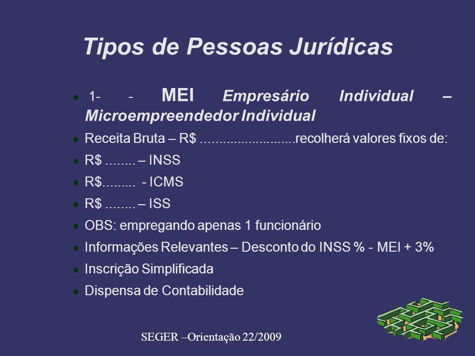 Tipos de Pessoas Jurídicas 1- - MEI Empresário Individual – Microempreendedor Individual Receita Bruta – R$..........................recolherá valores