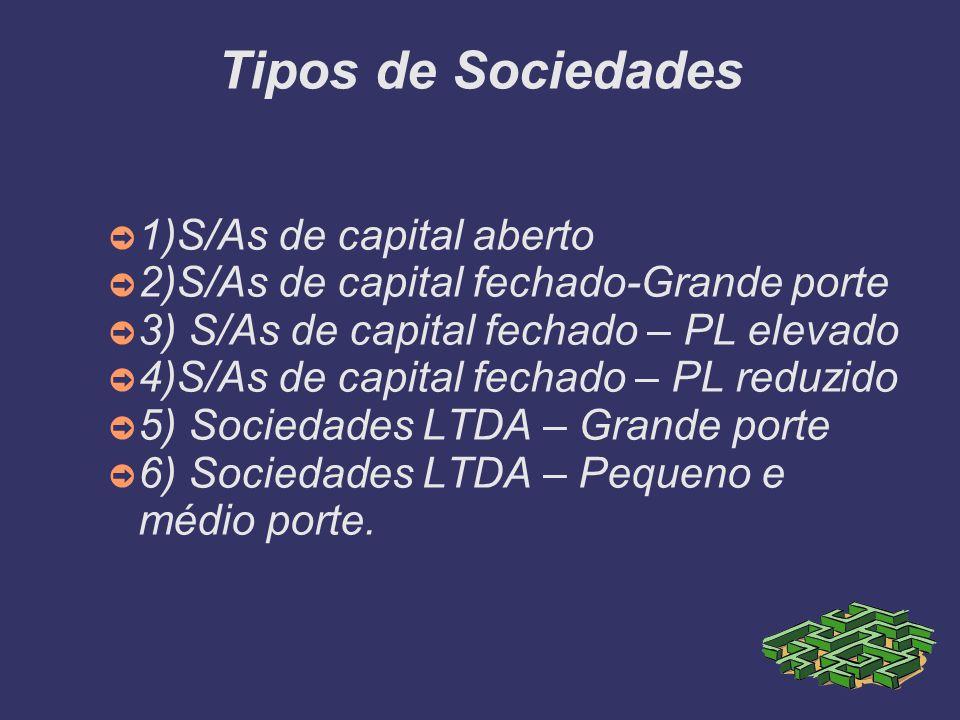 Tipos de Sociedades 1)S/As de capital aberto 2)S/As de capital fechado-Grande porte 3) S/As de capital fechado – PL elevado 4)S/As de capital fechado