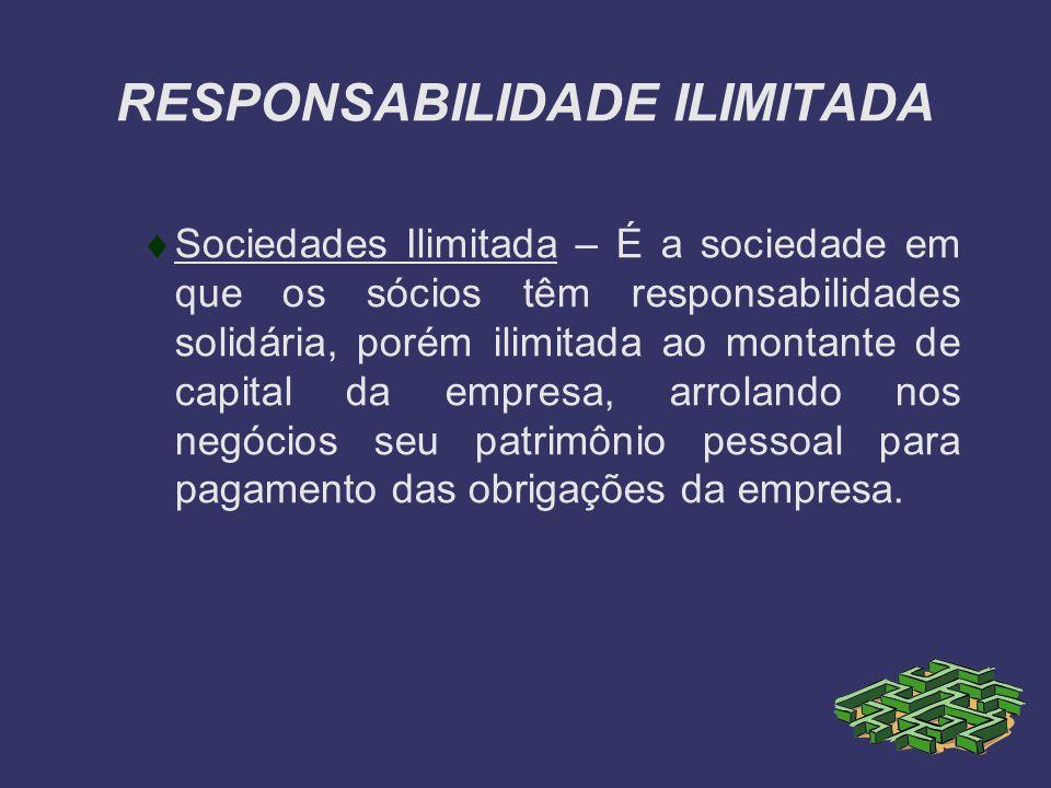 RESPONSABILIDADE ILIMITADA Sociedades Ilimitada – É a sociedade em que os sócios têm responsabilidades solidária, porém ilimitada ao montante de capit
