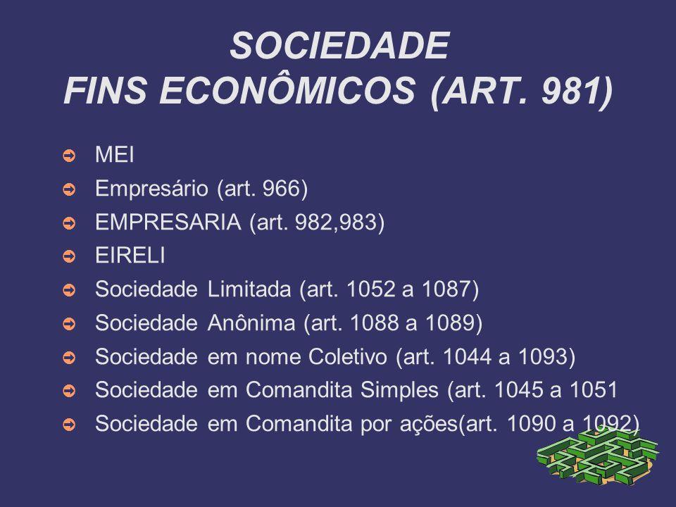 SOCIEDADE FINS ECONÔMICOS (ART. 981) MEI Empresário (art. 966) EMPRESARIA (art. 982,983) EIRELI Sociedade Limitada (art. 1052 a 1087) Sociedade Anônim