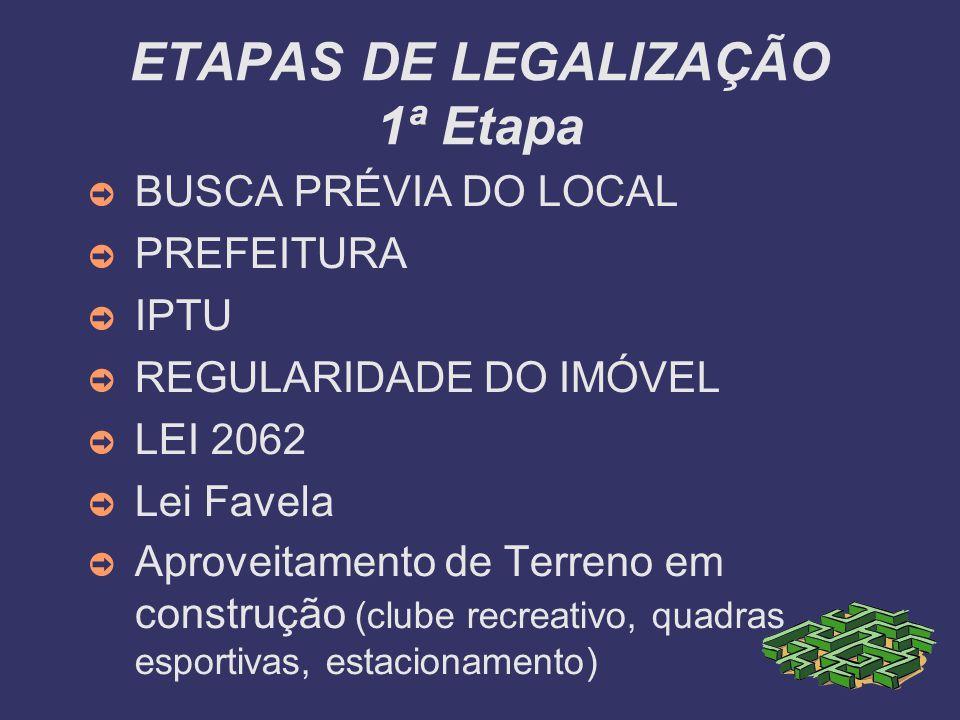 ETAPAS DE LEGALIZAÇÃO 1ª Etapa BUSCA PRÉVIA DO LOCAL PREFEITURA IPTU REGULARIDADE DO IMÓVEL LEI 2062 Lei Favela Aproveitamento de Terreno em construçã